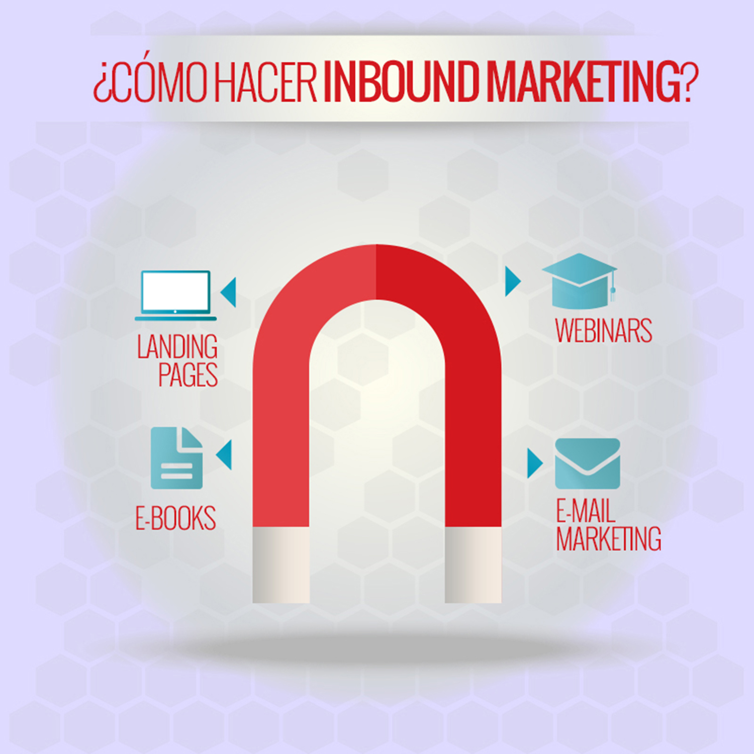 COMO HACER INBOUND MARKETING