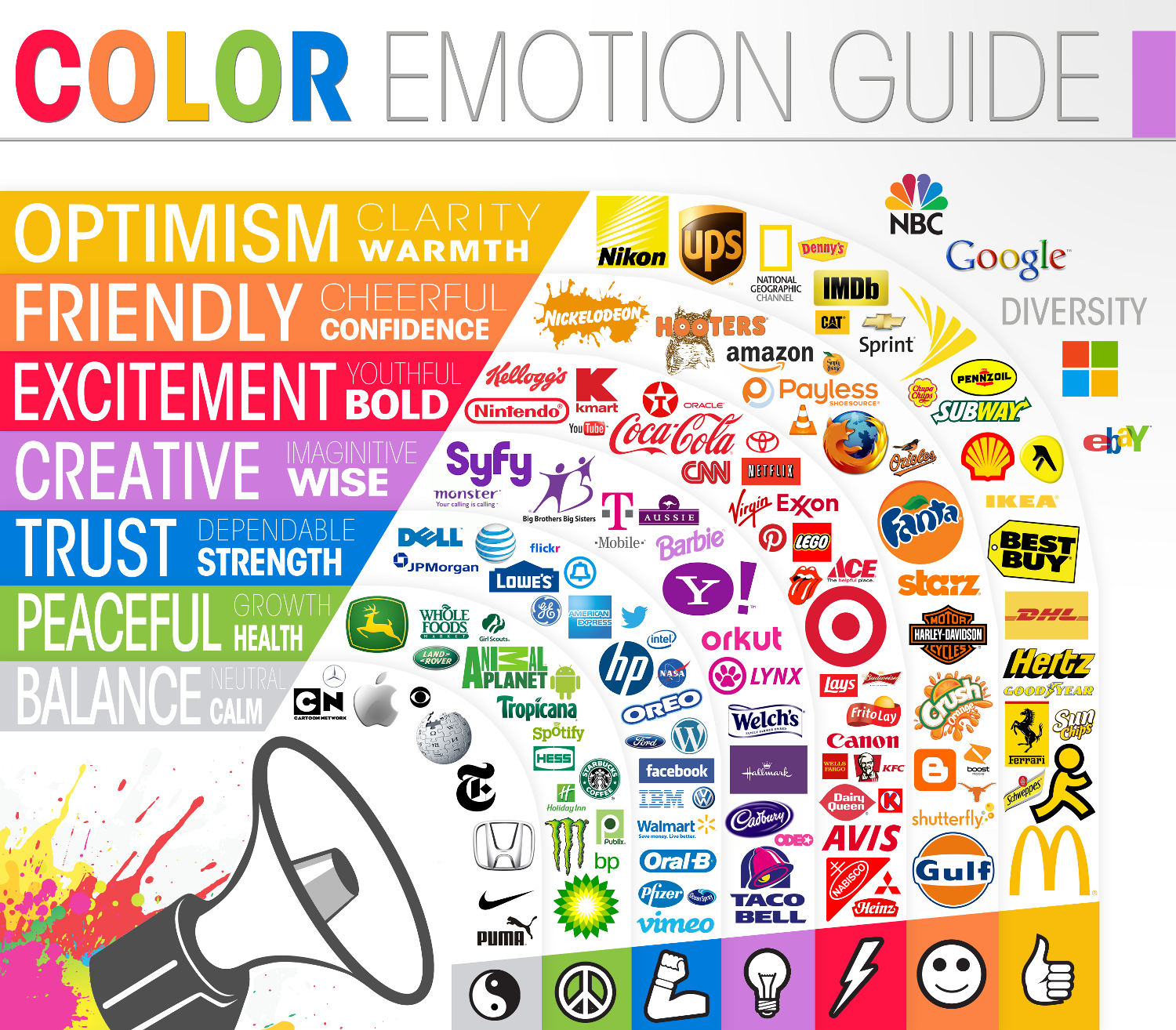 psicologia del color marketing contenidos